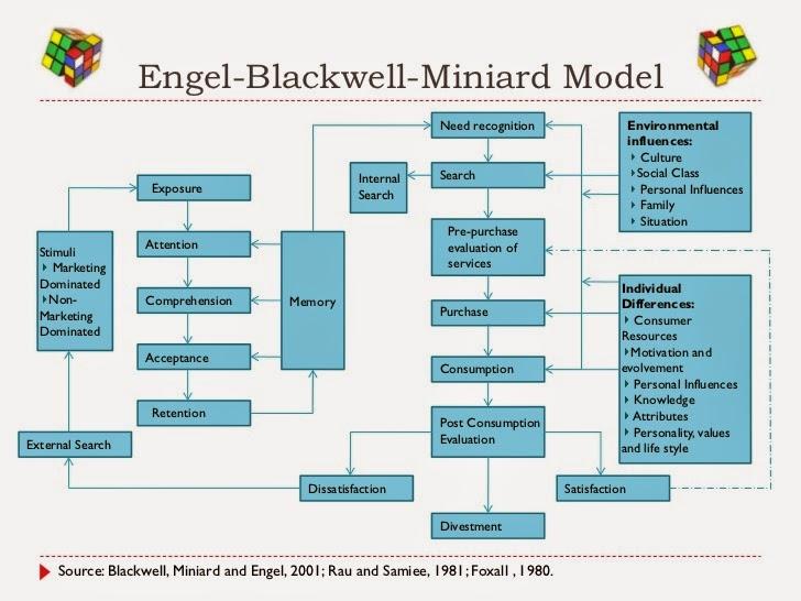 topic 6.4 engel, blackwell.jpg