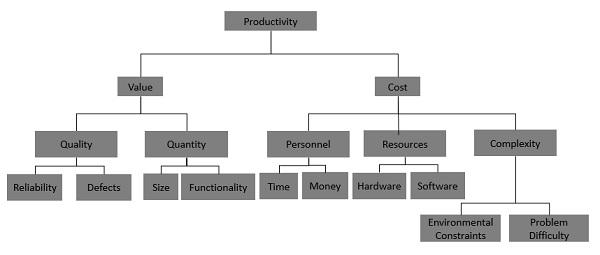 4.1 productivity_model.jpg