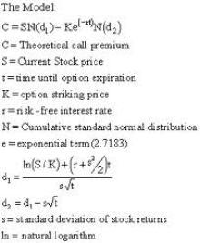 4 Black-Scholes-Option-Pricing-Model.jpg