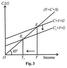 topic 4.4.jpg