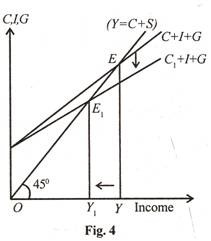 topic 4.5.jpg