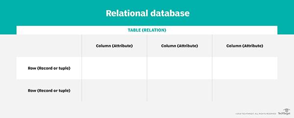 1.1 sql_server-relational_database_desktop