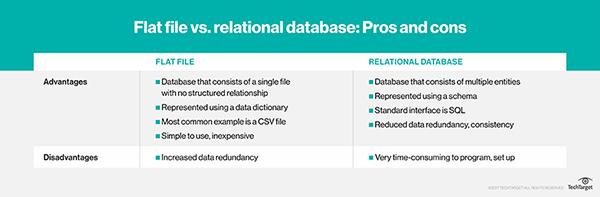 1.2 sql-flat_file_vs_relational_database_desktop.png