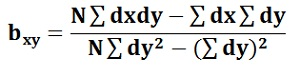 9.3 Regression-coefficient-3