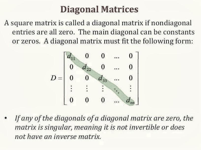 4.1 Diagonal Matrix.jpg