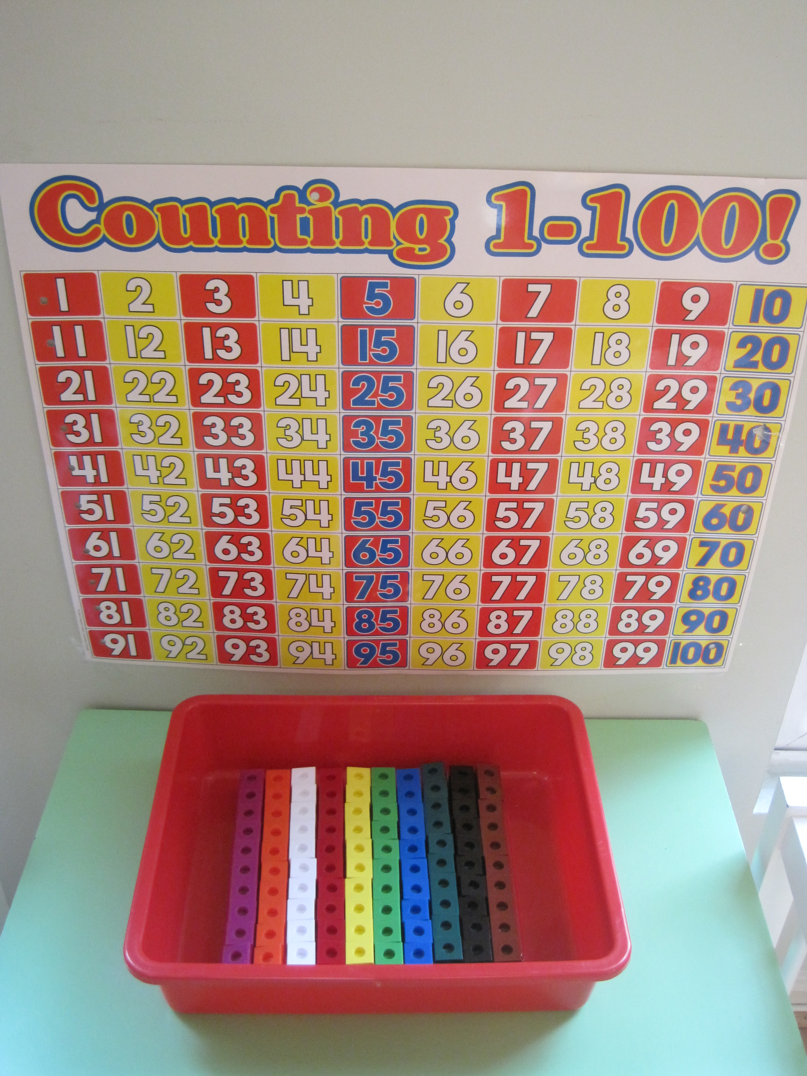 Numbers Counting Amp Basic Math In The Early Years