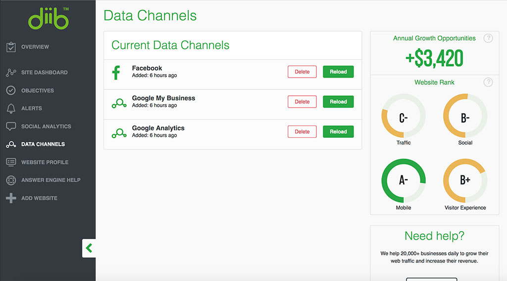 DIIB Data Channels