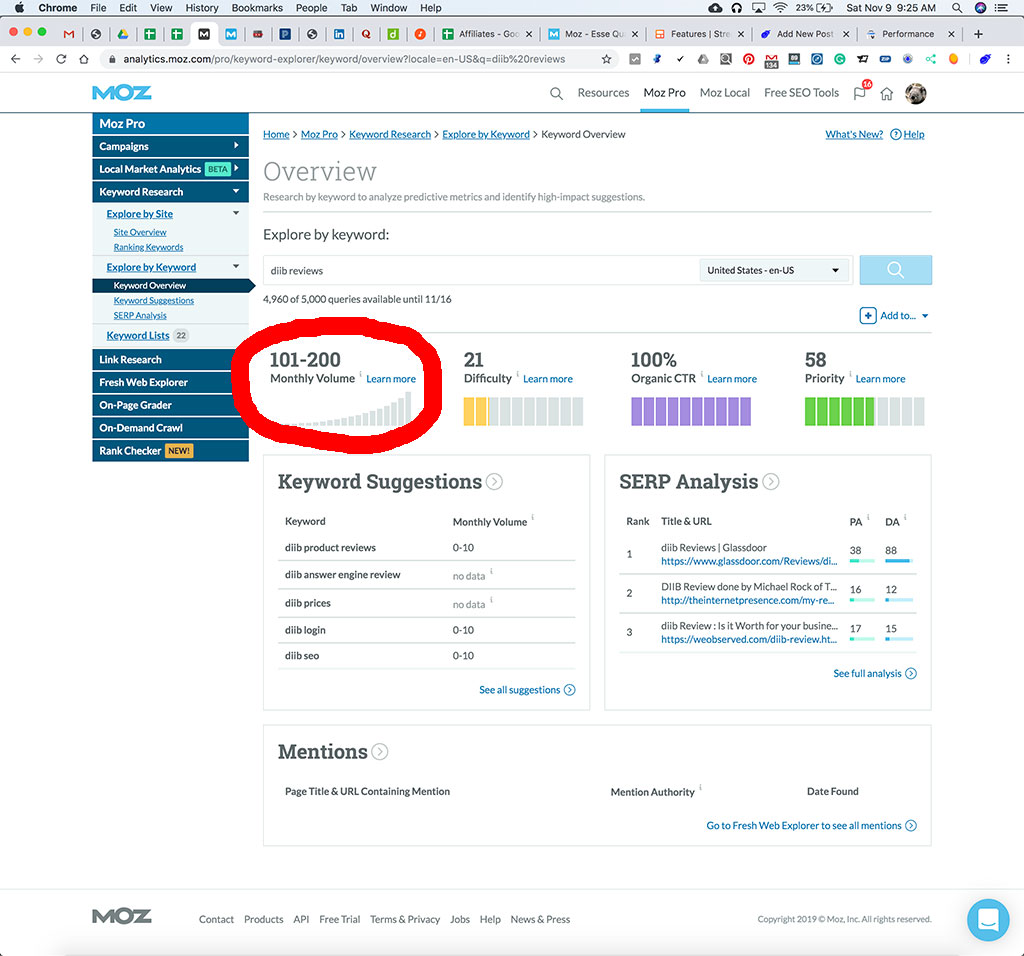 Screenshot of the Moz Keyword Tool