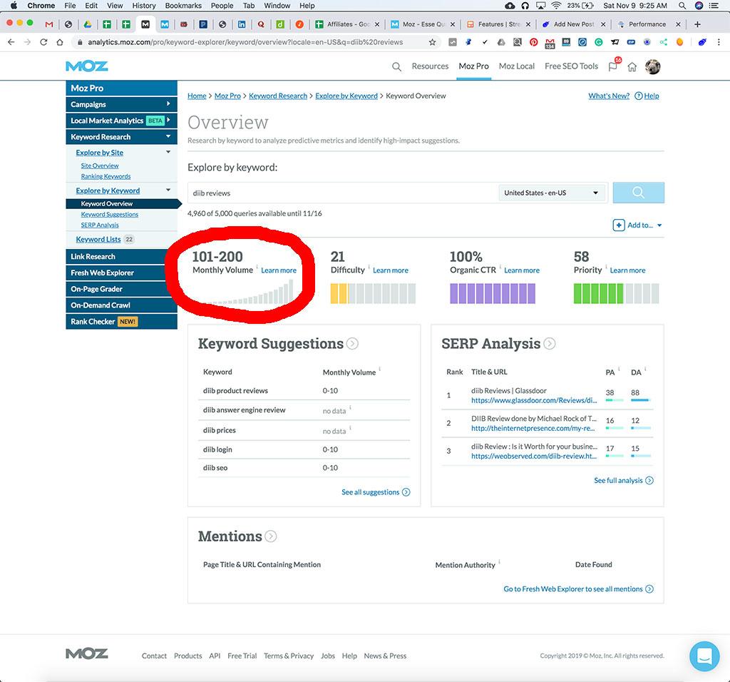 Screenshot of the Moz Keyword Tool
