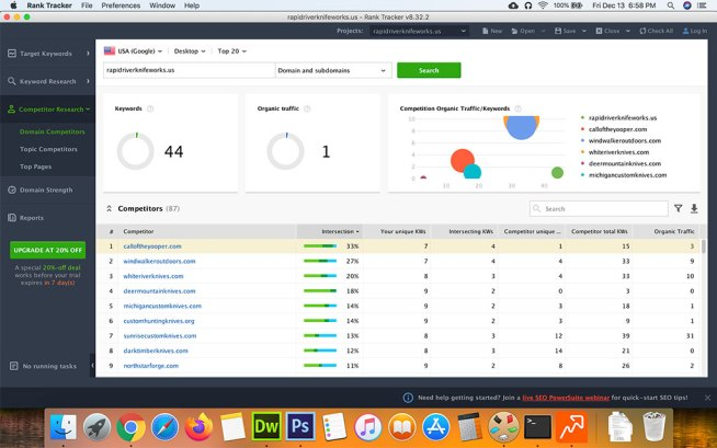 Screenshot of SEO Powersuite Competition Analysis Domain