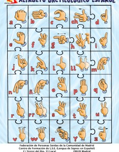 Spanish fingerspelling also interpreting for rh theinterpretersfriend