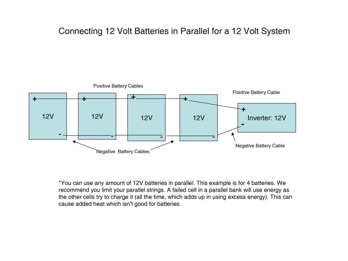 parallel battery wiring diagram 2006 honda pilot fuse solar inverter with dual