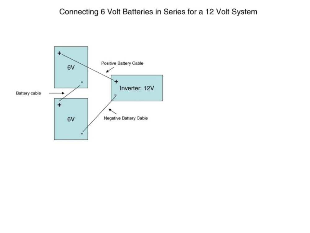 medium resolution of 12 volt alternator conversion schematic international 424 farmall h 12 volt wire diagram 6 volt system
