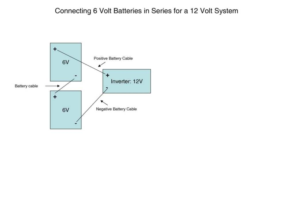 medium resolution of how do i connect my 6 volt batteries for a 12 volt system in series