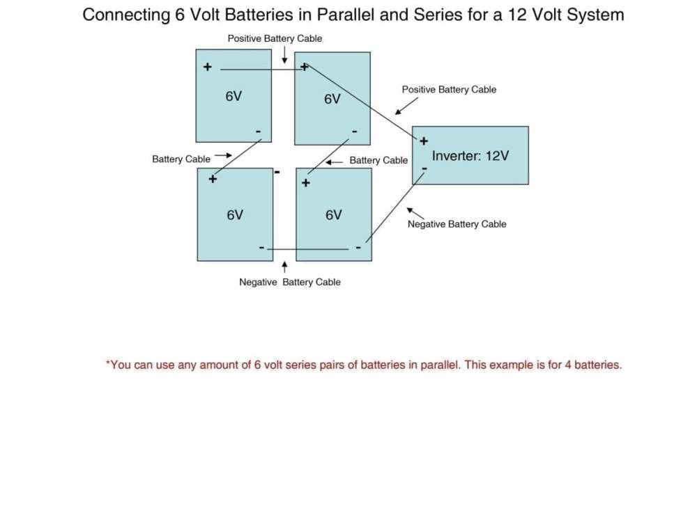 medium resolution of how do i connect multiple 6 volt batteries in series and parallel for a 12 volt system