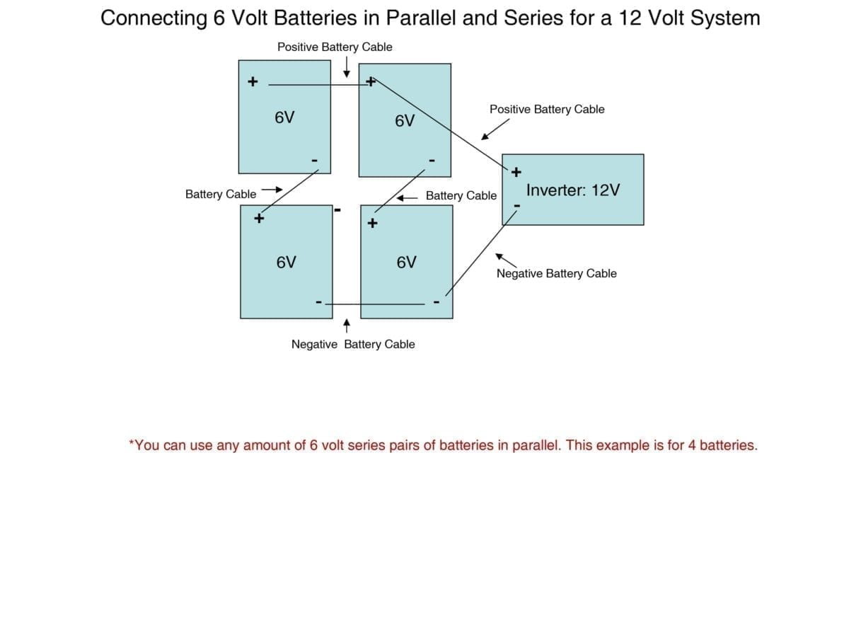 hight resolution of how do i connect multiple 6 volt batteries in series and parallel for a 12 volt system