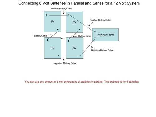 small resolution of how do i connect multiple 6 volt batteries in series and parallel for a 12 volt system