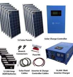 3300 watt solar  [ 1000 x 1000 Pixel ]