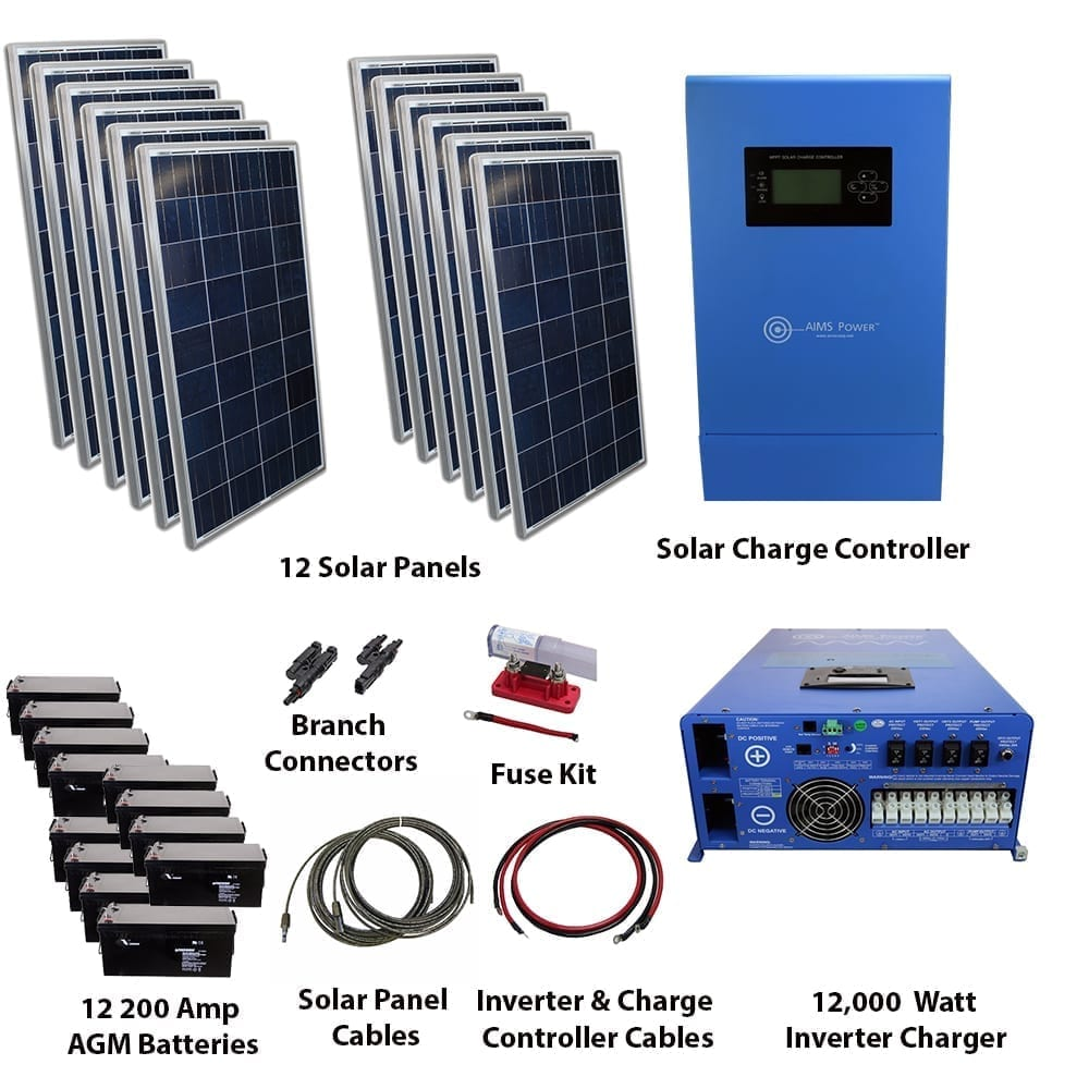 hight resolution of converters portable power