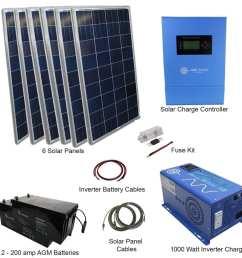 720 watt solar with 1000 watt power  [ 1024 x 1024 Pixel ]