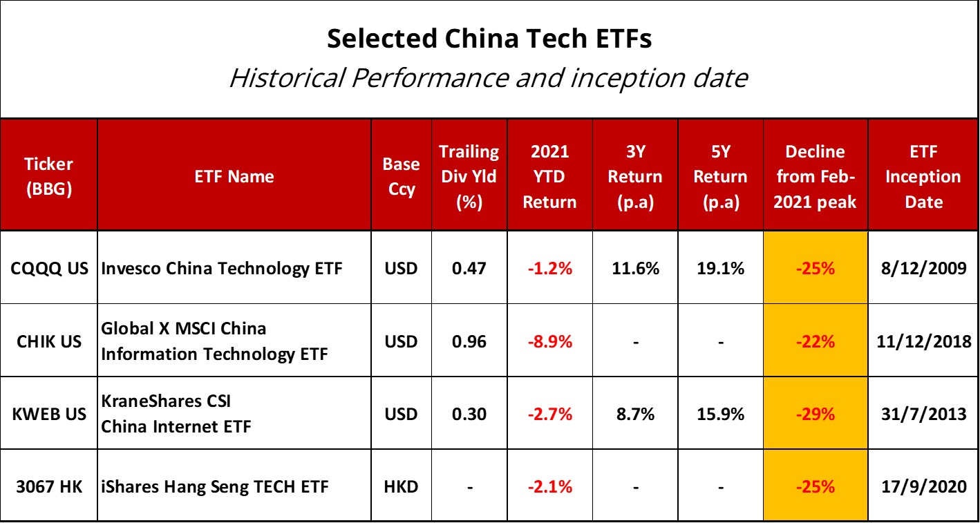 srcset=https://i0.wp.com/theinvestquest.com/wp-content/uploads/China-ETF-historical-performance.png?w=1418&ssl=1