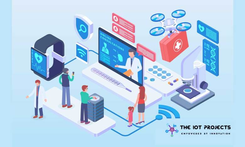 How IoT helps in covid-19 crisis