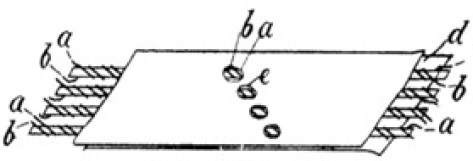 The First Albert Hanson PCB patent drawing