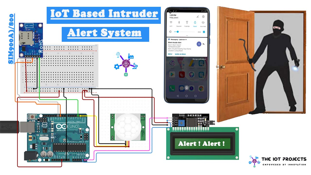 IoT based Silent Intruder Alarm using Arduino