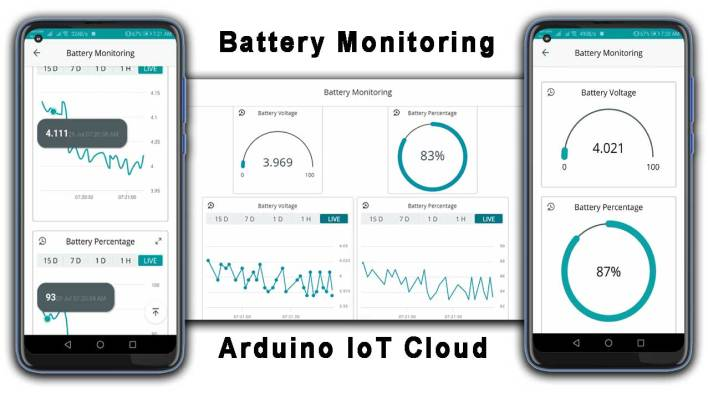 Based Battery Status Monitoring System using Arduino IoT Cloud