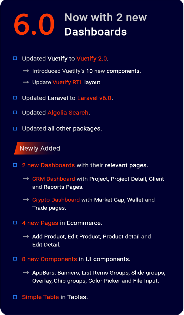 Vuely - Vuejs, Laravel. Angular, Expressjs Material Design Admin Template - 1