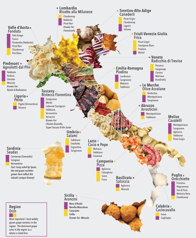 italy-wine-food-map