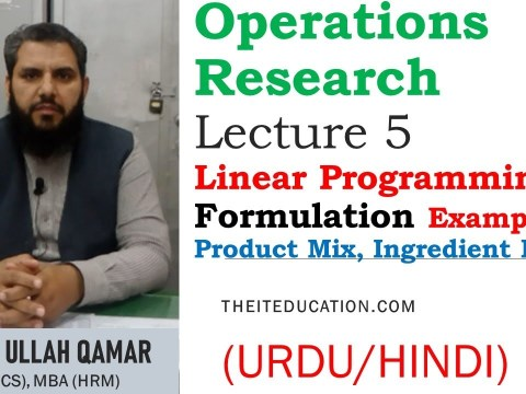 Linear Programming formation examples in URDU - Hindi - Mth601 Short Lectures - Operations Research