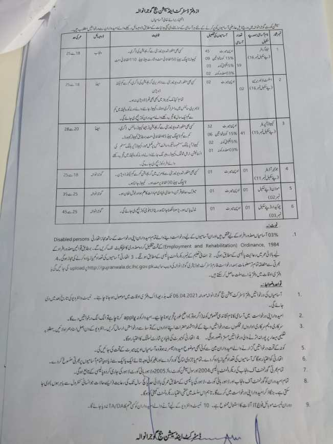 HOW TO APPLY IN THE OFFICE OF THE DISTRICT & SESSIONS JUDGE GUJRANWALA FOR COMPUTER OPERATOR & STENOGRAPHER JOBS201