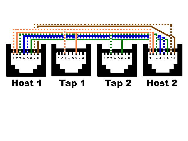 wiring diagram for cat5 patch panel chinese atv harness random: diy passive ethernet tap or pet – the it geek chronicles