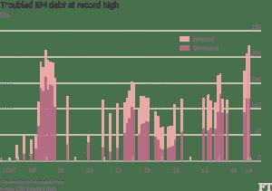 FT_Troubled EM Debt_1-25-16