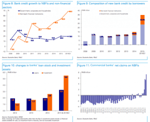 FT_China credit charts_5-4-16