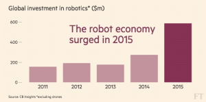 FT_Rise of the robot economy_5-2-16