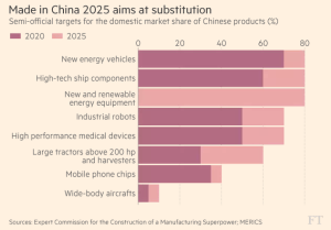 ft_made-in-china-2025-targets_12-13-16