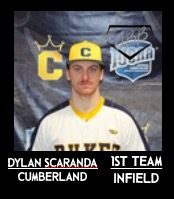 Dylan Scaranda Card