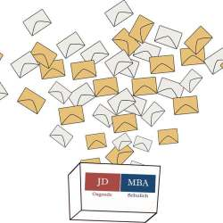 The JD/MBA 2017 Election Results