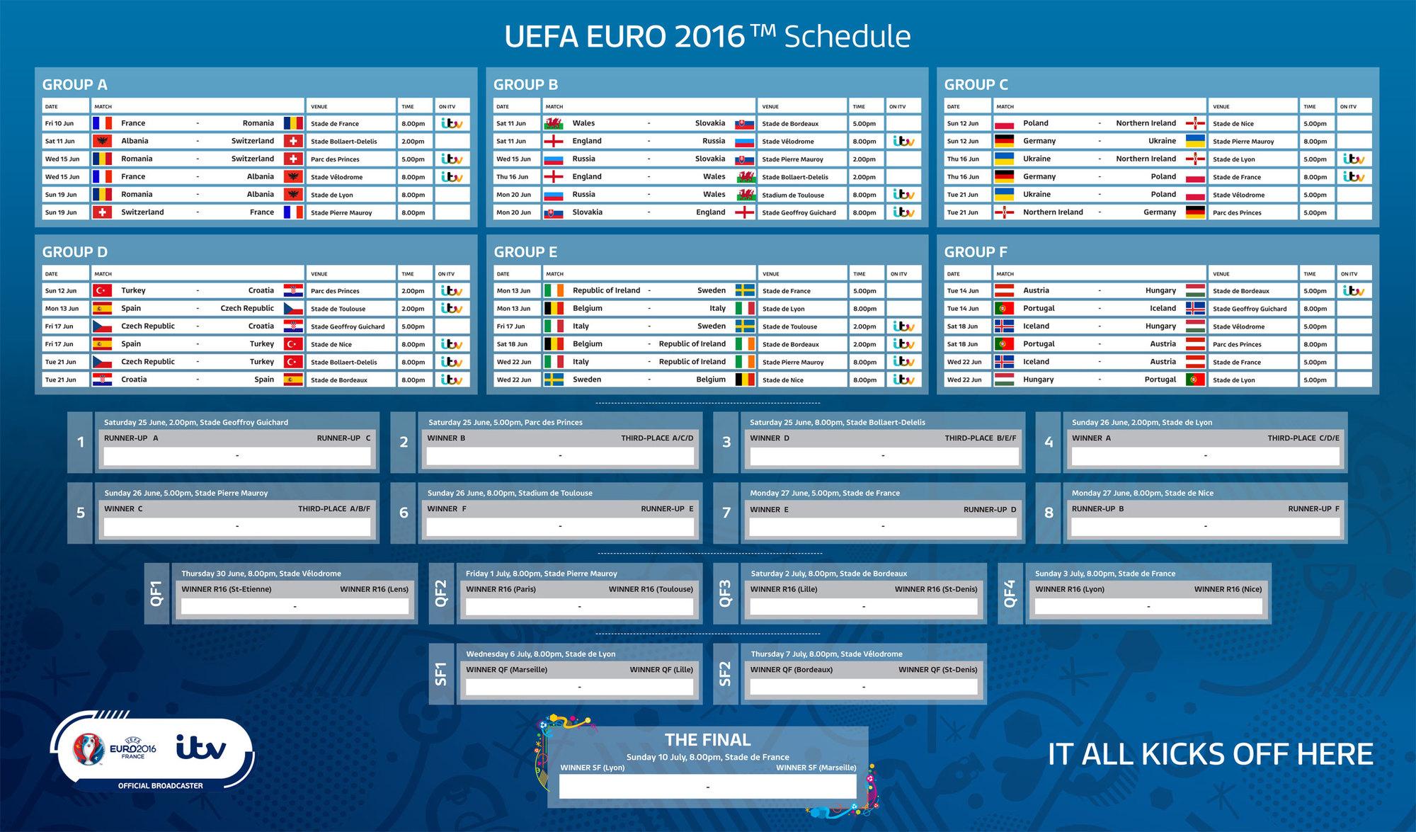 jadual euro 2015, jadual dan keputusan terkini euro 2016,