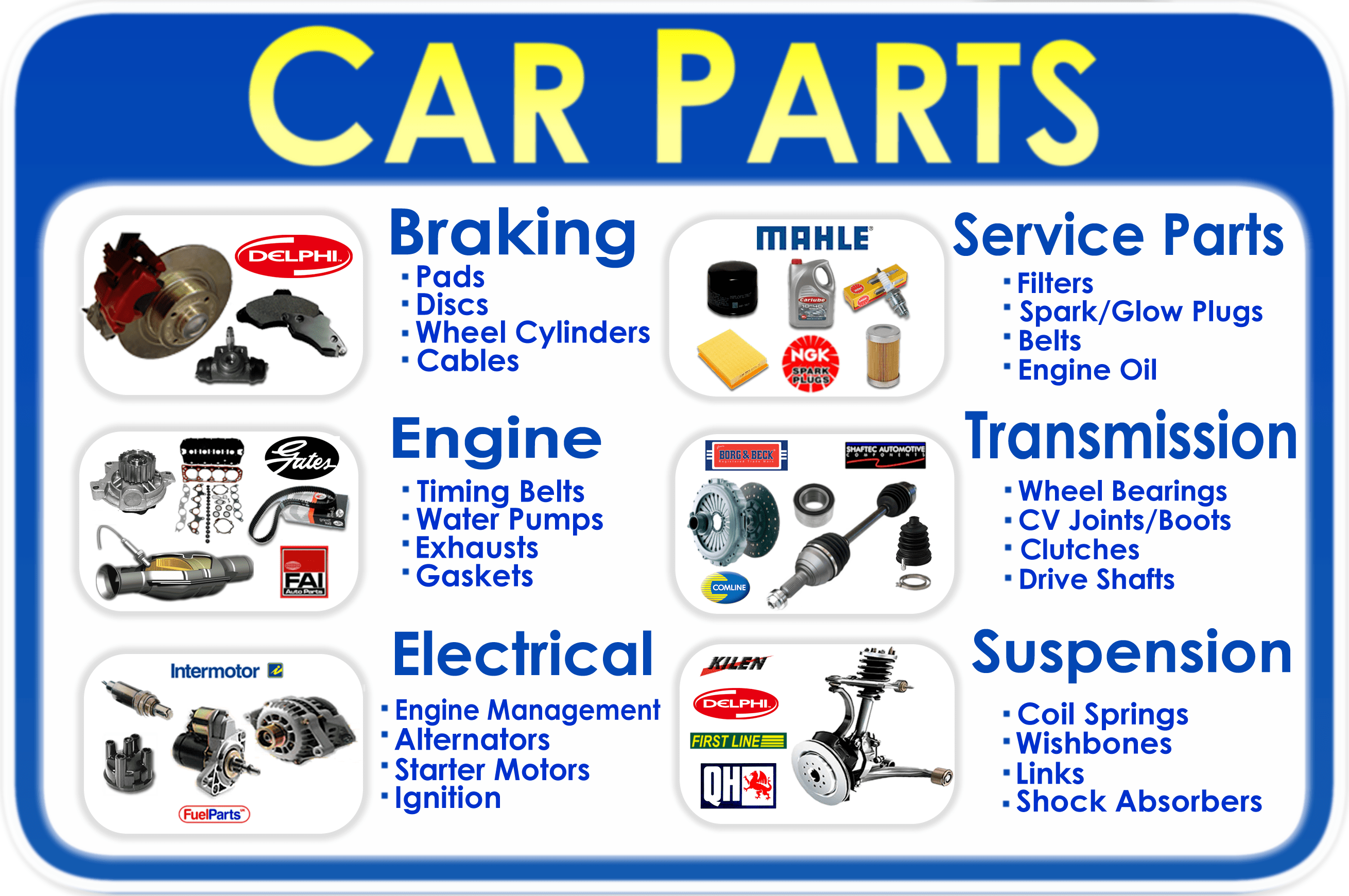 How To Save On Auto Parts
