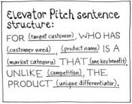 startup-entrepreneur-elevator-pitch