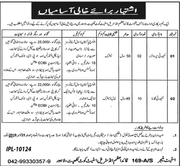 Quaid e Azam Industrial Estate Jobs