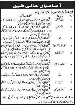Private University Sialkot Jobs