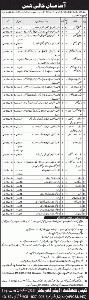 Armed Forces Institute of Cardiology Jobs