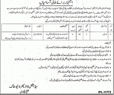 Livestock Department Chakwal jobs 2019