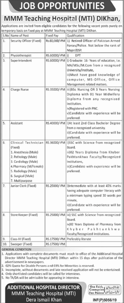 MMM Teaching Hospital DI Khan Jobs 2019