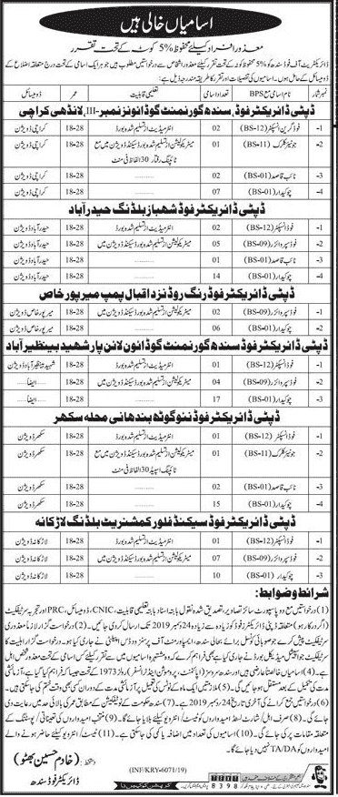 Sindh Food Authority jobs 2019
