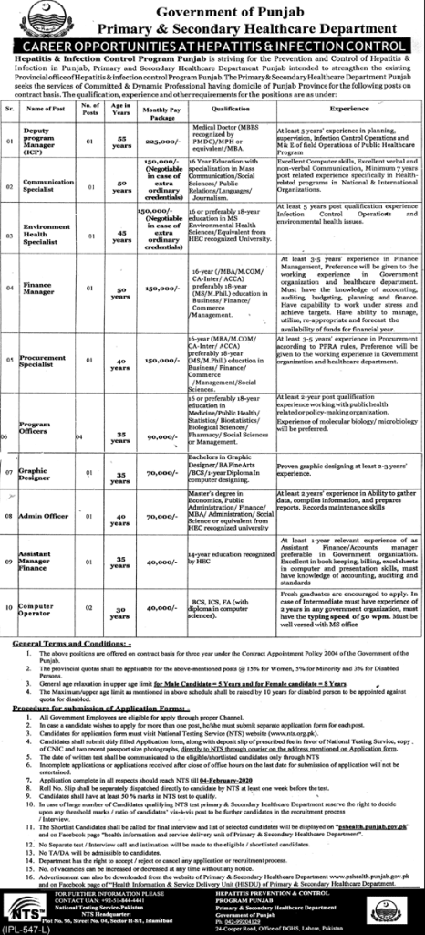 Healthcare Department Govt of Punjab Jobs 2020
